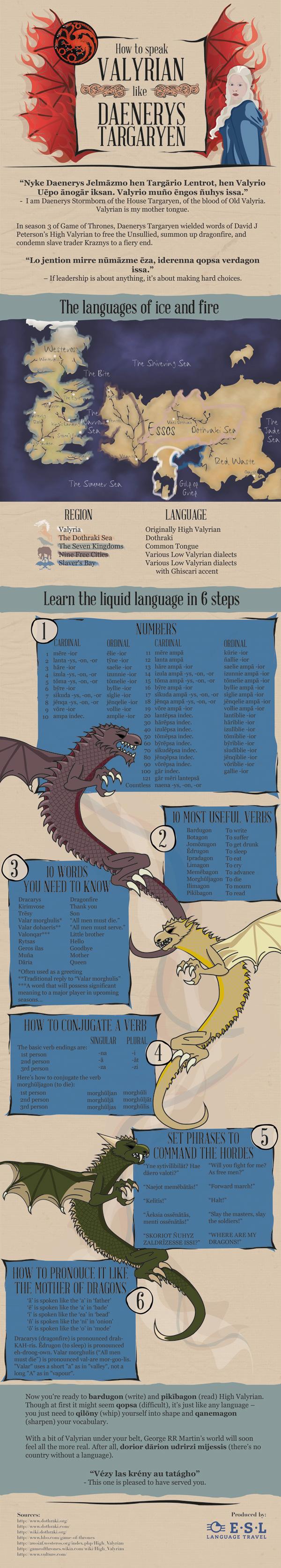 How to speak Valyrian like Daenerys Targaryen | ESL.co.uk