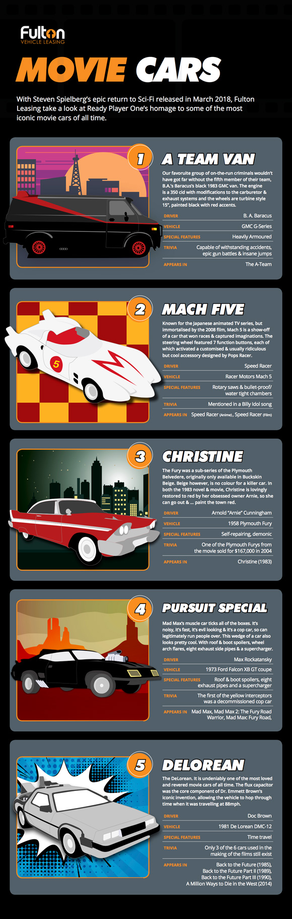 Top Movie Cars